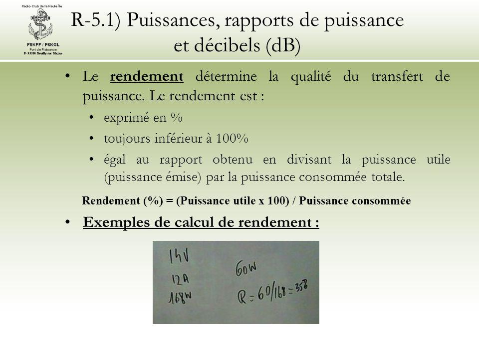 R-5.1) Puissances, rapports de puissance et décibels (dB) Le rendement détermine la qualité du transfert de puissance.