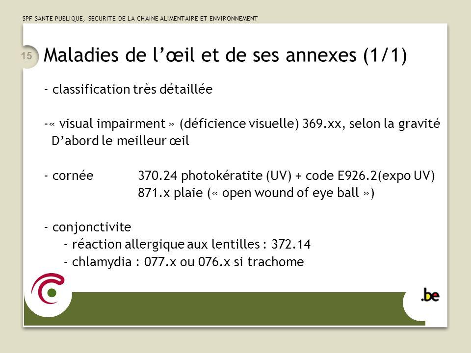 SPF SANTE PUBLIQUE, SECURITE DE LA CHAINE ALIMENTAIRE ET ENVIRONNEMENT 15 Maladies de lœil et de ses annexes (1/1) - classification très détaillée -«