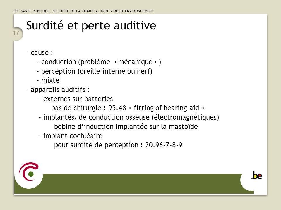 SPF SANTE PUBLIQUE, SECURITE DE LA CHAINE ALIMENTAIRE ET ENVIRONNEMENT 17 Surdité et perte auditive - cause : - conduction (problème « mécanique ») -
