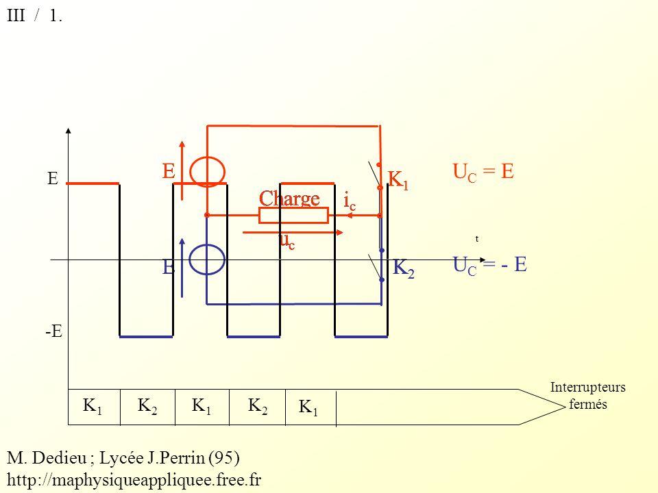 III / 1. K1K1 E EK2K2 icic ucuc Charge EK2K2 icic ucuc U C = - E K1K1 E icic ucuc Charge U C = E t E -E Interrupteurs fermés K1K1 K2K2 K1K1 K2K2 K1K1