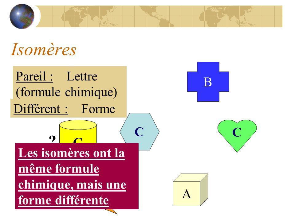 Isomères A A B B C C C ? Pareil : Lettre (formule chimique) Différent : Forme Les isomères ont la même formule chimique, mais une forme différente