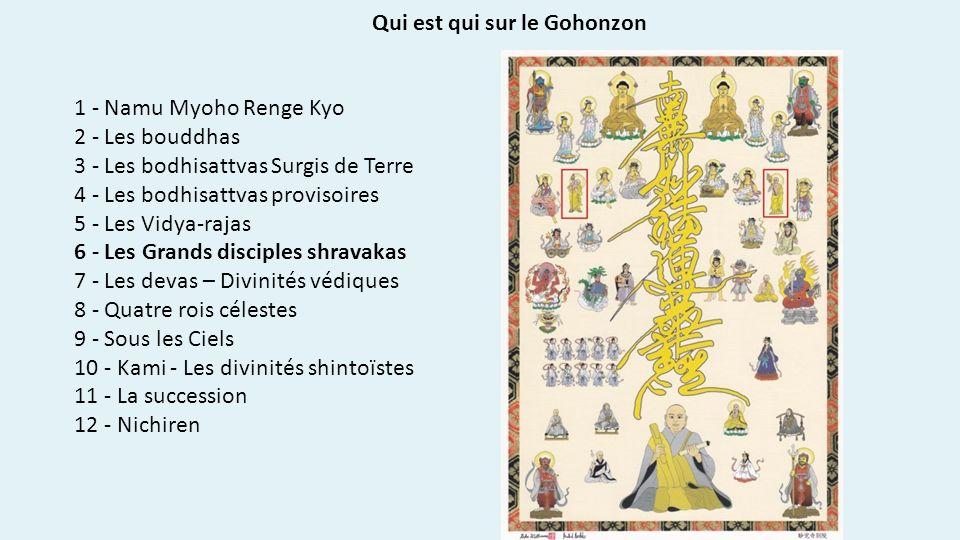 Qui est qui sur le Gohonzon 1 - Namu Myoho Renge Kyo 2 - Les bouddhas 3 - Les bodhisattvas Surgis de Terre 4 - Les bodhisattvas provisoires 5 - Les Vi