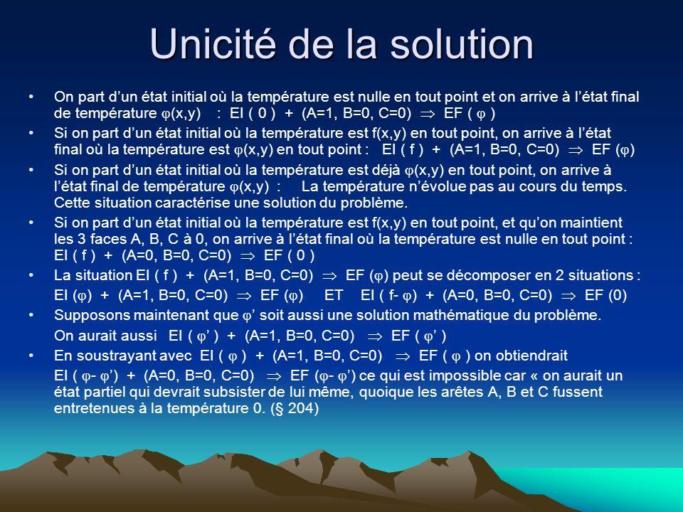 Unicité de la solution On part dun état initial où la température est nulle en tout point et on arrive à létat final de température (x,y) : EI ( 0 ) +