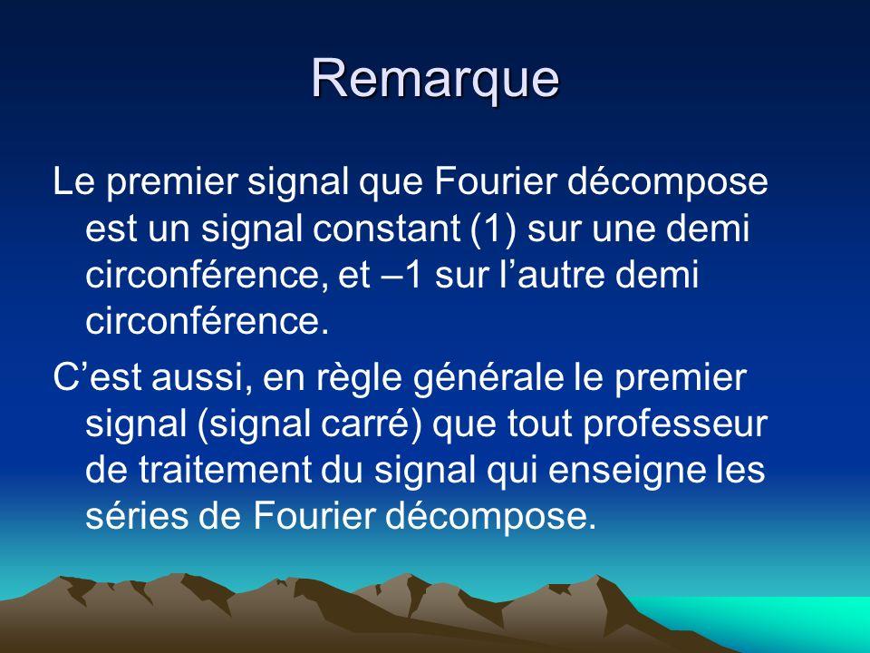 Remarque Le premier signal que Fourier décompose est un signal constant (1) sur une demi circonférence, et –1 sur lautre demi circonférence. Cest auss