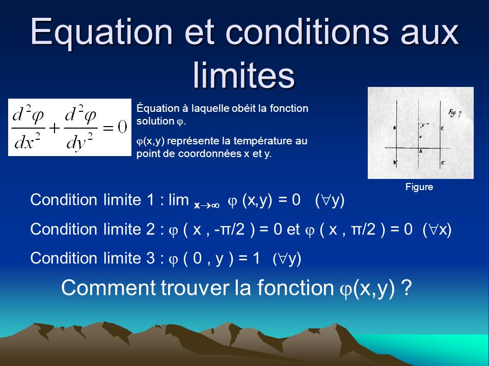 Equation et conditions aux limites Condition limite 1 : lim x (x,y) = 0 ( y) Condition limite 2 : ( x, -π/2 ) = 0 et ( x, π/2 ) = 0 ( x) Condition limite 3 : ( 0, y ) = 1 ( y) Comment trouver la fonction (x,y) .