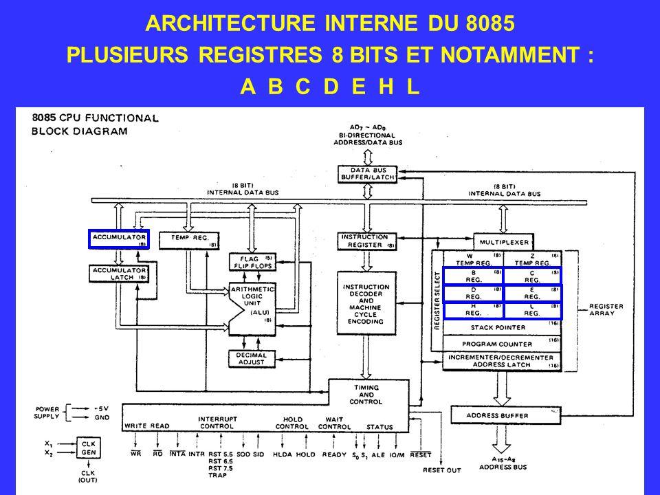 Février 2008 JF VIENNE ARCHITECTURE INTERNE DU 8085 PLUSIEURS REGISTRES 8 BITS ET NOTAMMENT : A B C D E H L
