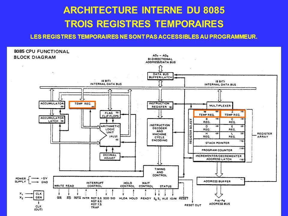 Février 2008 JF VIENNE ARCHITECTURE INTERNE DU 8085 TROIS REGISTRES TEMPORAIRES LES REGISTRES TEMPORAIRES NE SONT PAS ACCESSIBLES AU PROGRAMMEUR.