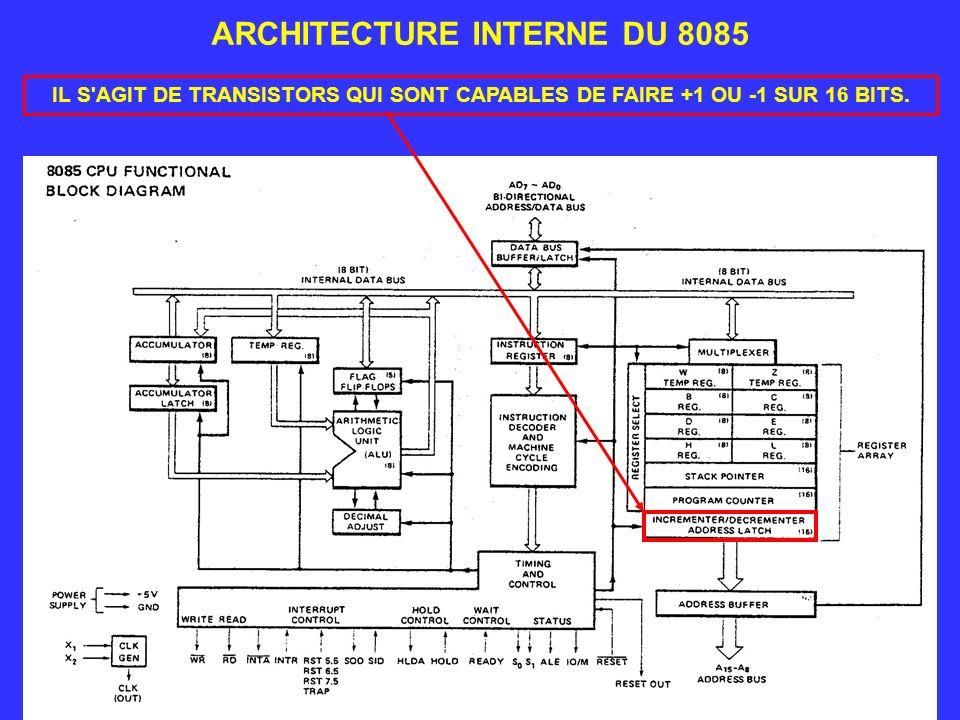 Février 2008 JF VIENNE ARCHITECTURE INTERNE DU 8085 IL S'AGIT DE TRANSISTORS QUI SONT CAPABLES DE FAIRE +1 OU -1 SUR 16 BITS.