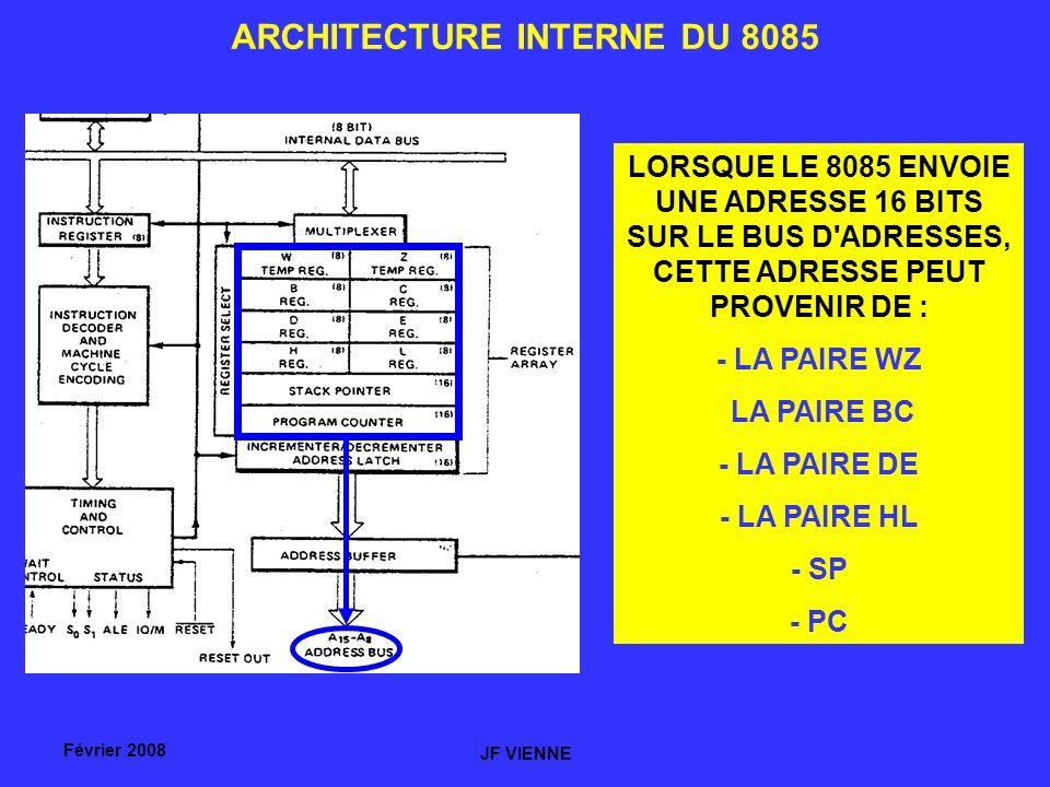 Février 2008 JF VIENNE ARCHITECTURE INTERNE DU 8085 LORSQUE LE 8085 ENVOIE UNE ADRESSE 16 BITS SUR LE BUS D ADRESSES, CETTE ADRESSE PEUT PROVENIR DE : - LA PAIRE WZ LA PAIRE BC - LA PAIRE DE - LA PAIRE HL - SP - PC