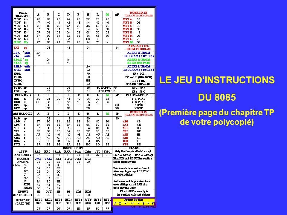 Février 2008 JF VIENNE LE JEU D'INSTRUCTIONS DU 8085 (Première page du chapitre TP de votre polycopié)