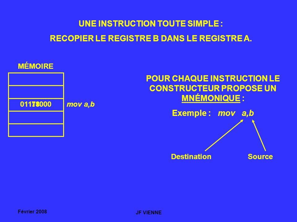 Février 2008 JF VIENNE UNE INSTRUCTION TOUTE SIMPLE : RECOPIER LE REGISTRE B DANS LE REGISTRE A. MÉMOIRE 0111100078 mov a,b POUR CHAQUE INSTRUCTION LE