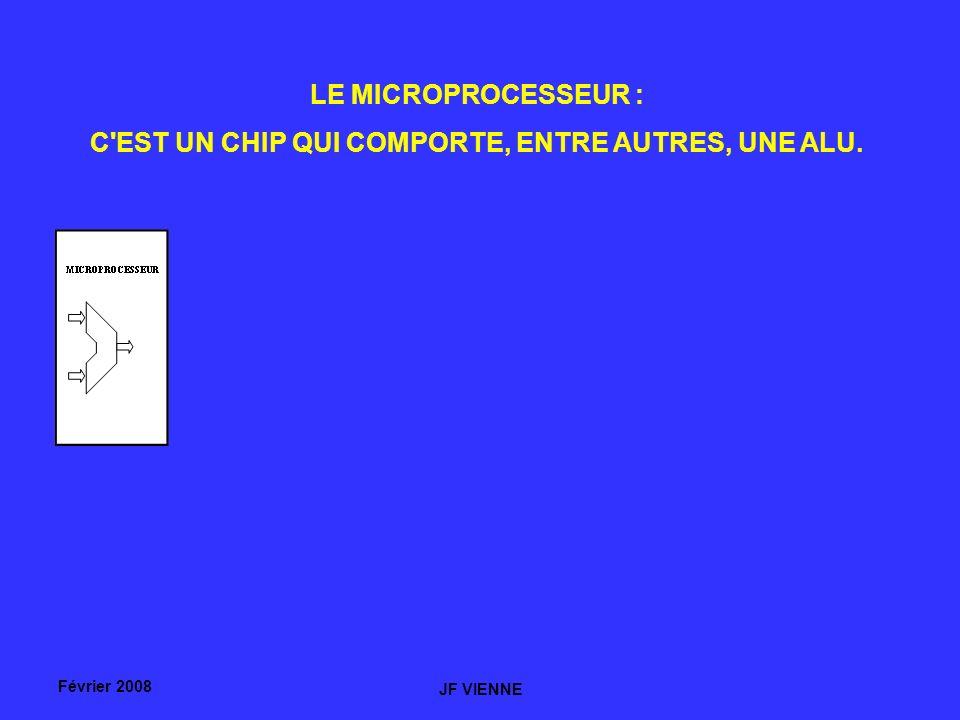 Février 2008 JF VIENNE LE MICROPROCESSEUR : C EST UN CHIP QUI COMPORTE, ENTRE AUTRES, UNE ALU.