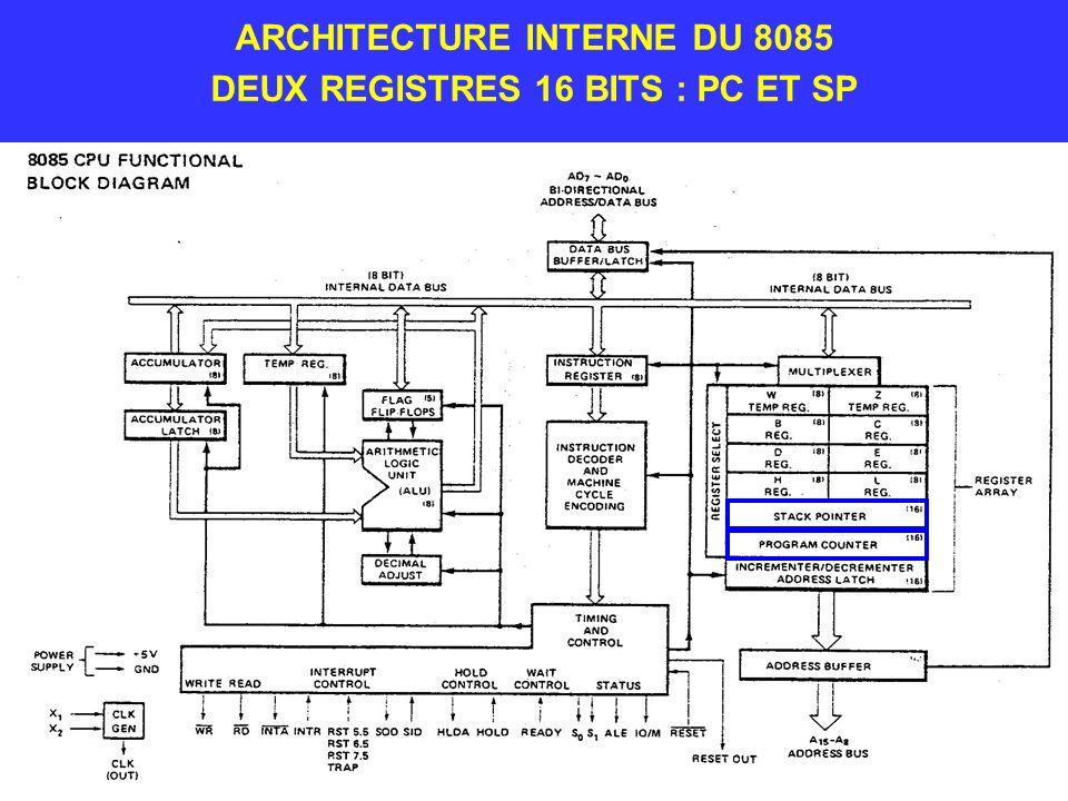 Février 2008 JF VIENNE ARCHITECTURE INTERNE DU 8085 DEUX REGISTRES 16 BITS : PC ET SP