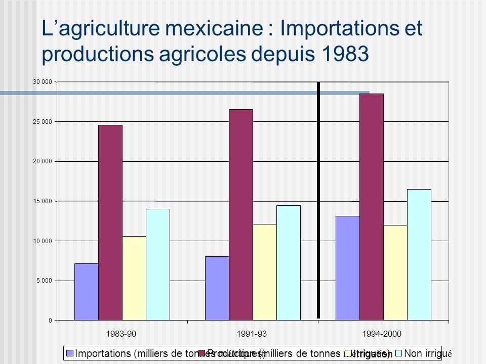 L agriculture
