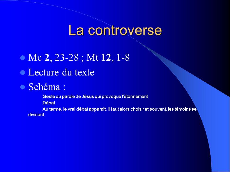 La controverse Mc 2, 23-28 ; Mt 12, 1-8 Lecture du texte Schéma : Geste ou parole de Jésus qui provoque létonnement Débat Au terme, le vrai débat apparaît.