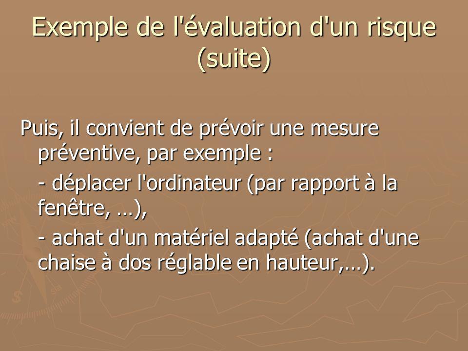 Exemple de l'évaluation d'un risque (suite) Puis, il convient de prévoir une mesure préventive, par exemple : - déplacer l'ordinateur (par rapport à l