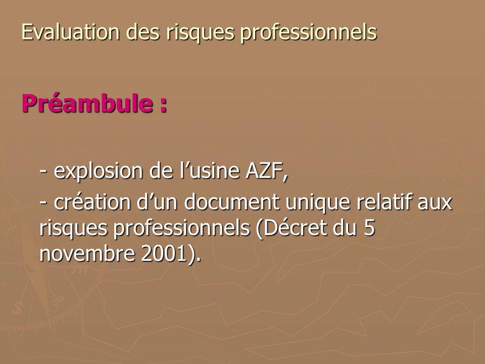 Evaluation des risques professionnels Préambule : - explosion de lusine AZF, - création dun document unique relatif aux risques professionnels (Décret
