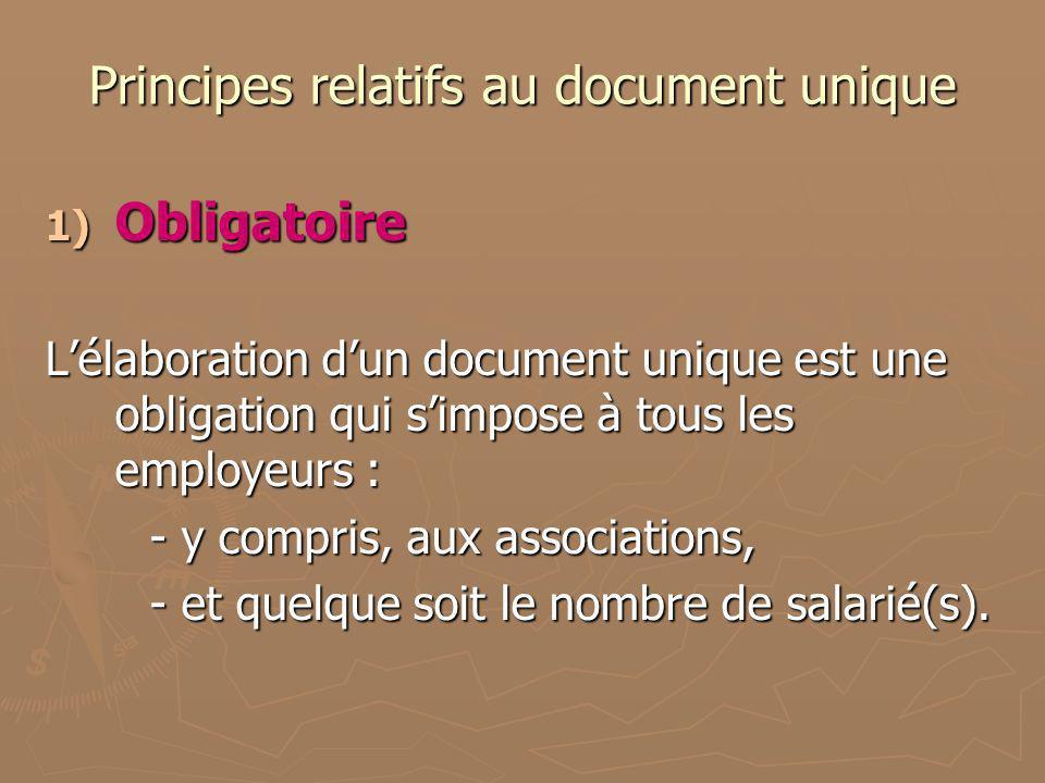 Principes relatifs au document unique 1) Obligatoire Lélaboration dun document unique est une obligation qui simpose à tous les employeurs : - y compr