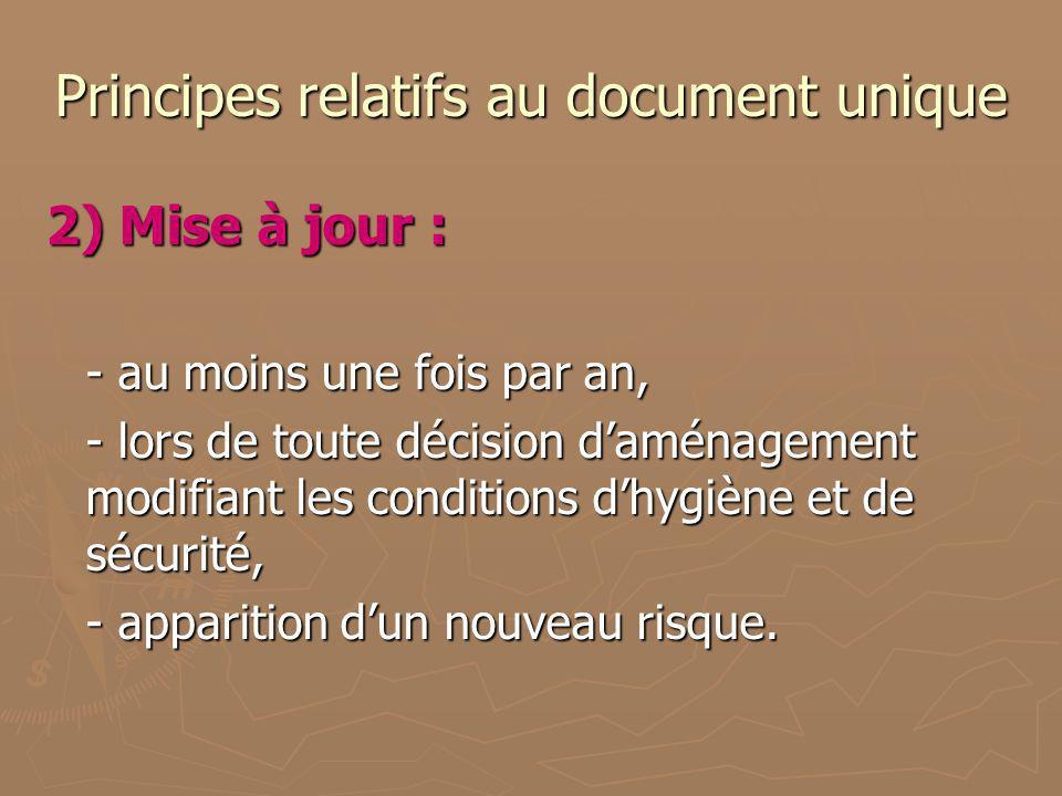 Principes relatifs au document unique 3) Mise à disposition Le document unique doit être mis à la disposition : - des délégués du personnel (ou à défaut des personnes soumises à un risque), - du médecin du travail, - de linspecteur du travail, - des organismes de la sécurité sociale.