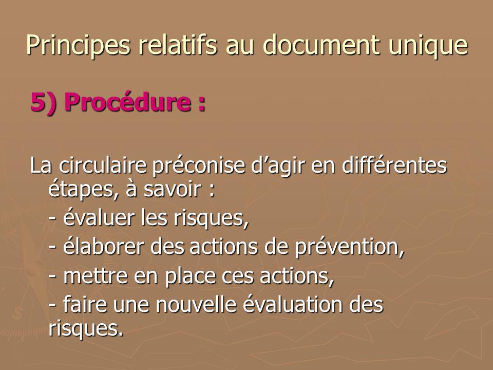 Principes relatifs au document unique 5) Procédure : La circulaire préconise dagir en différentes étapes, à savoir : - évaluer les risques, - élaborer