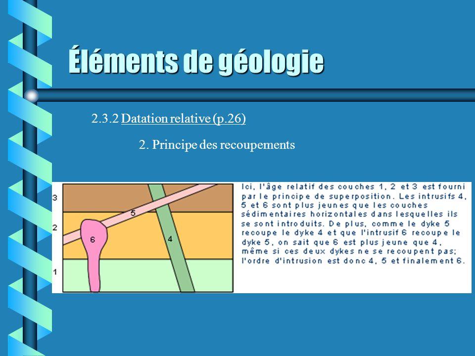 Éléments de géologie 2.3.2 Datation relative (p.26) 2. Principe des recoupements