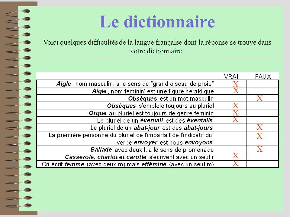 Le dictionnaire Voici quelques difficultés de la langue française dont la réponse se trouve dans votre dictionnaire. X X X X X X X X X X X