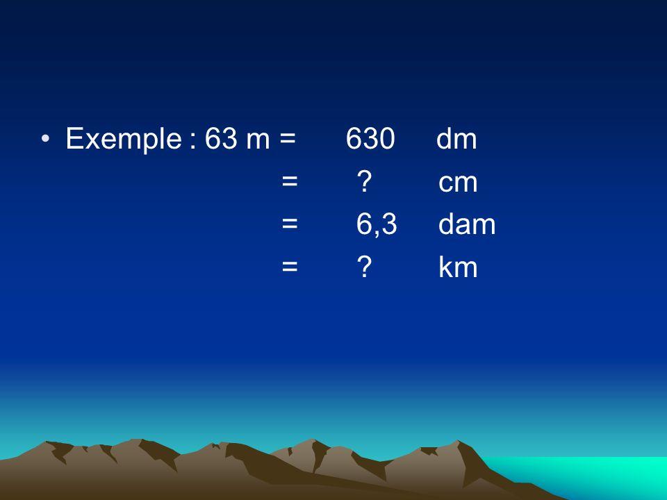Exemple : 63 m = 630 dm = ? cm = 6,3 dam = ? km