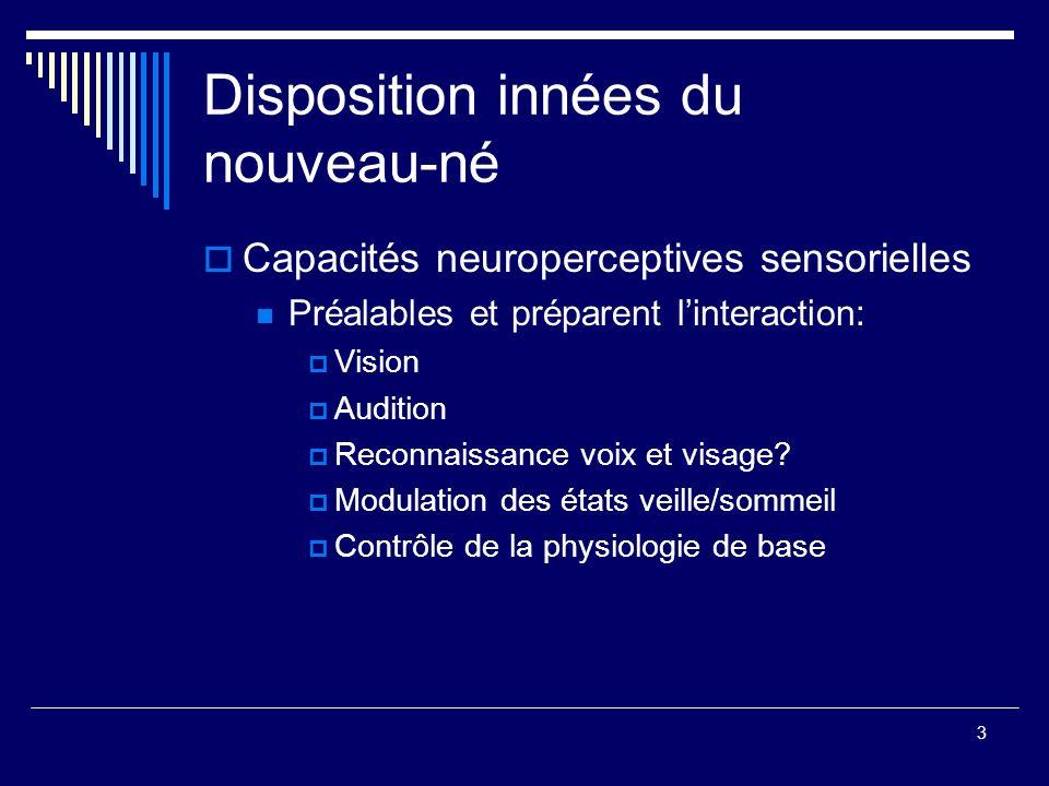 3 Disposition innées du nouveau-né Capacités neuroperceptives sensorielles Préalables et préparent linteraction: Vision Audition Reconnaissance voix et visage.