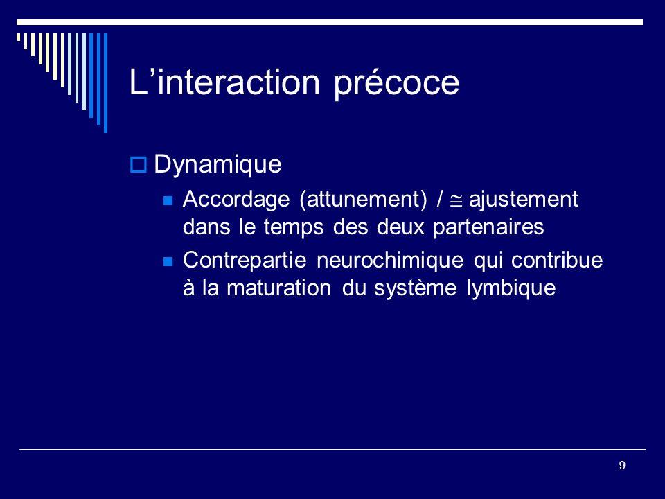 10 Allan N Schore. La régulation affective et la réparation du soi, 2003, chapitre 1, pp35