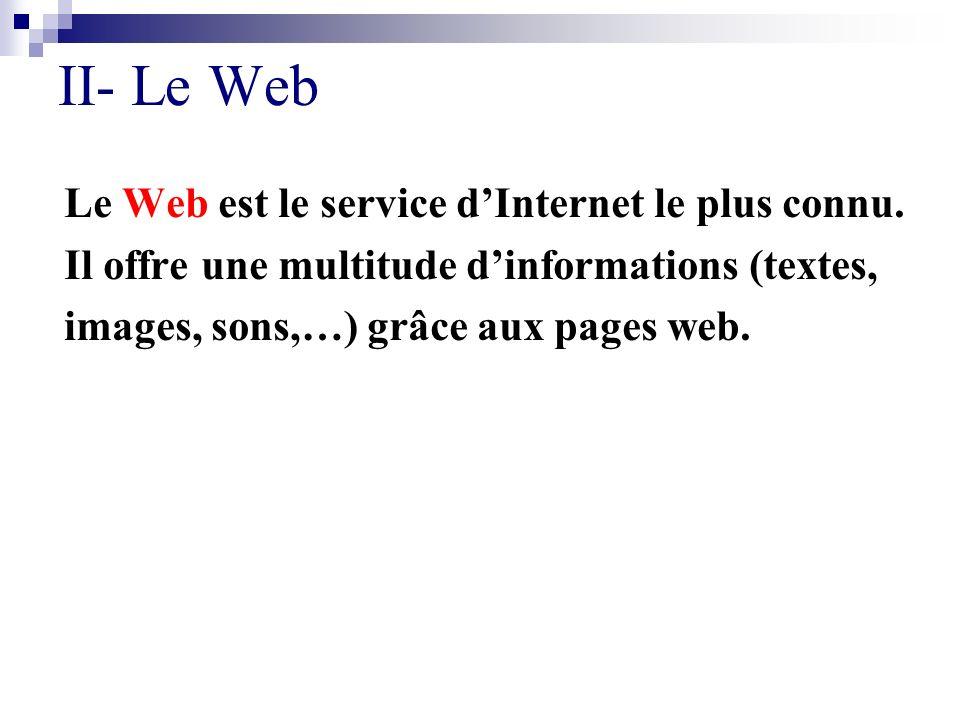 II- Le Web Le Web est le service dInternet le plus connu. Il offre une multitude dinformations (textes, images, sons,…) grâce aux pages web.