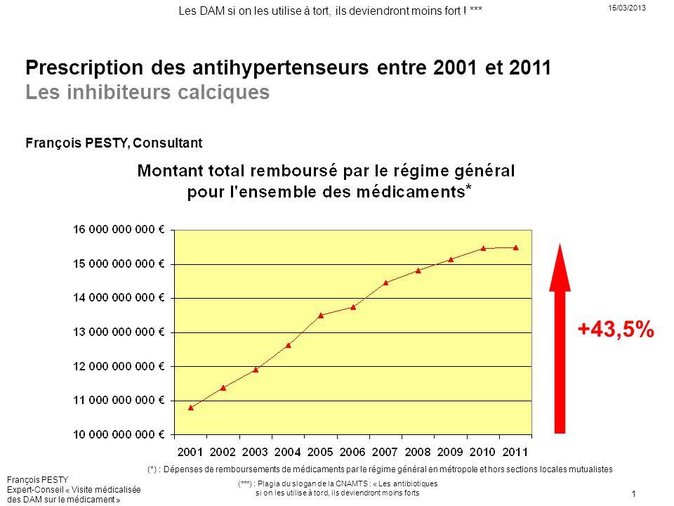 Les DAM si on les utilise à tort, ils deviendront moins fort ! *** 15/03/2013 (***) : Plagia du slogan de la CNAMTS : « Les antibiotiques si on les ut