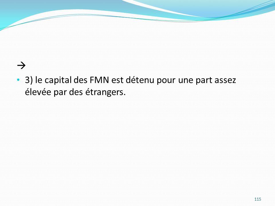 3) le capital des FMN est détenu pour une part assez élevée par des étrangers. 115
