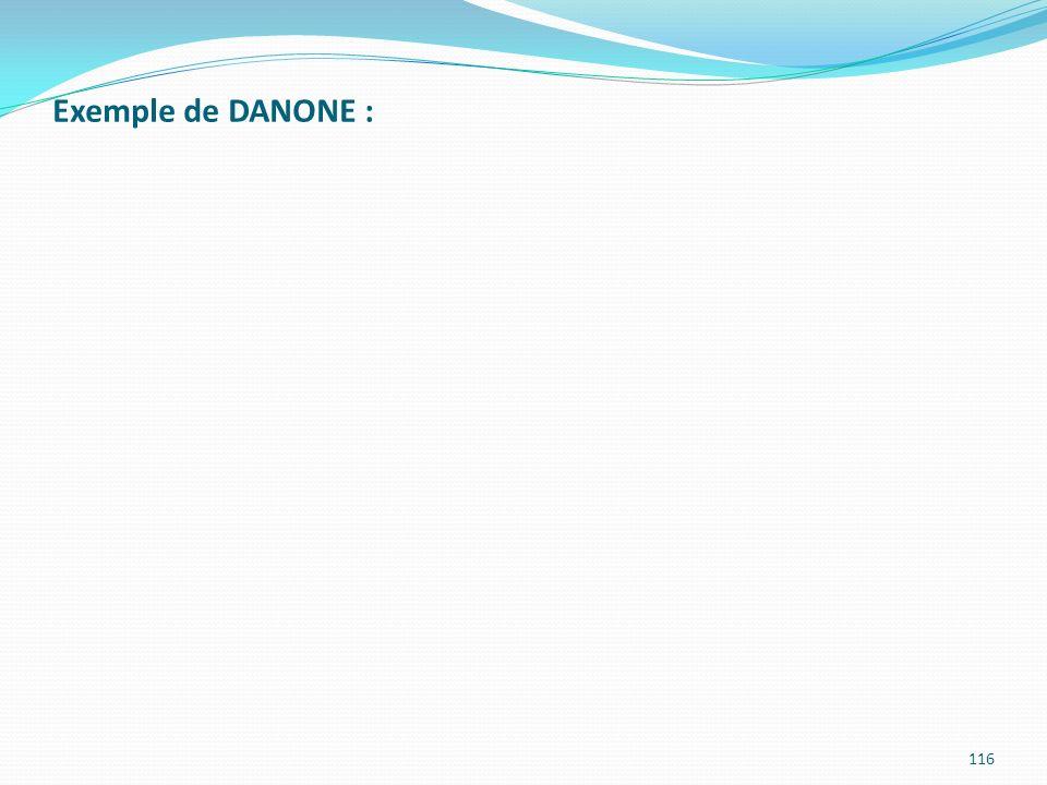 Exemple de DANONE : 116