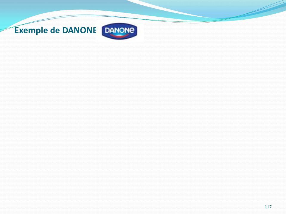 Exemple de DANONE : 117