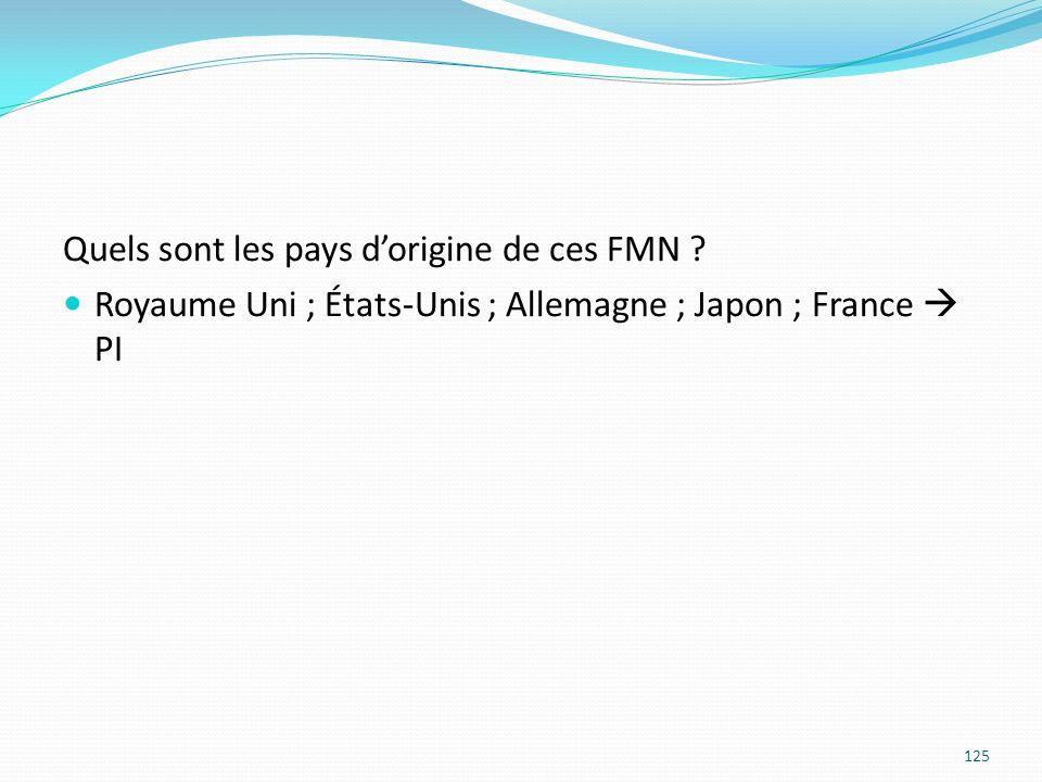 Quels sont les pays dorigine de ces FMN ? Royaume Uni ; États-Unis ; Allemagne ; Japon ; France PI 125