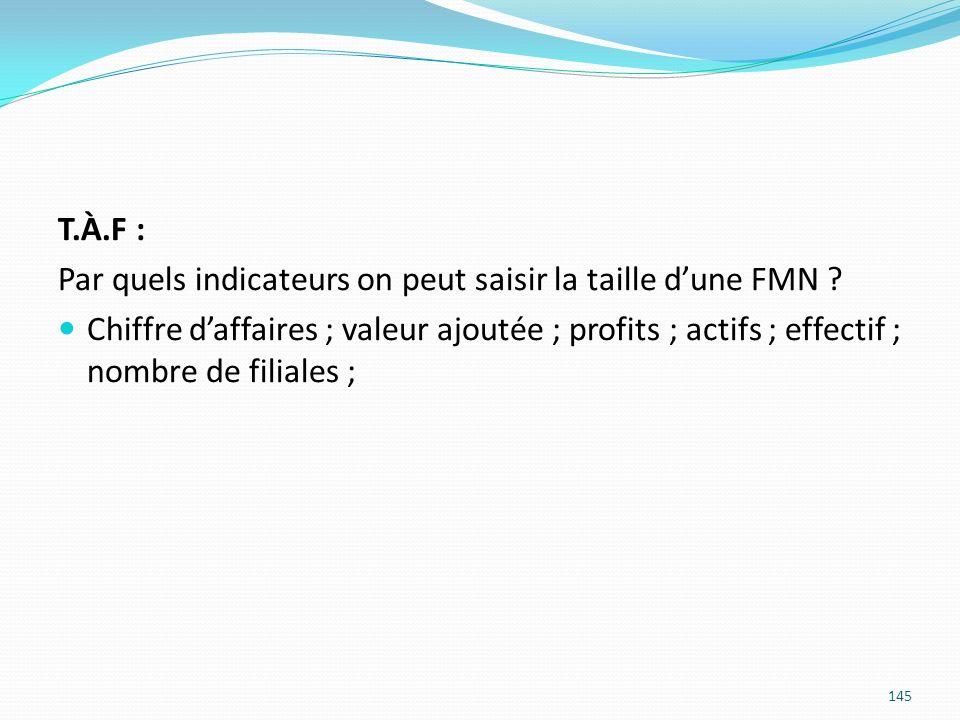 145 T.À.F : Par quels indicateurs on peut saisir la taille dune FMN ? Chiffre daffaires ; valeur ajoutée ; profits ; actifs ; effectif ; nombre de fil