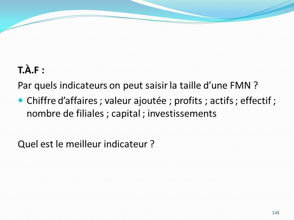 148 T.À.F : Par quels indicateurs on peut saisir la taille dune FMN ? Chiffre daffaires ; valeur ajoutée ; profits ; actifs ; effectif ; nombre de fil