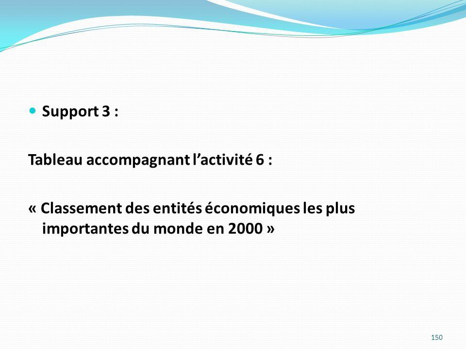 Support 3 : Tableau accompagnant lactivité 6 : « Classement des entités économiques les plus importantes du monde en 2000 » 150
