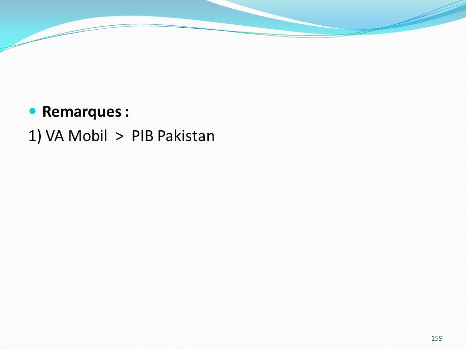 Remarques : 1) VA Mobil > PIB Pakistan 159