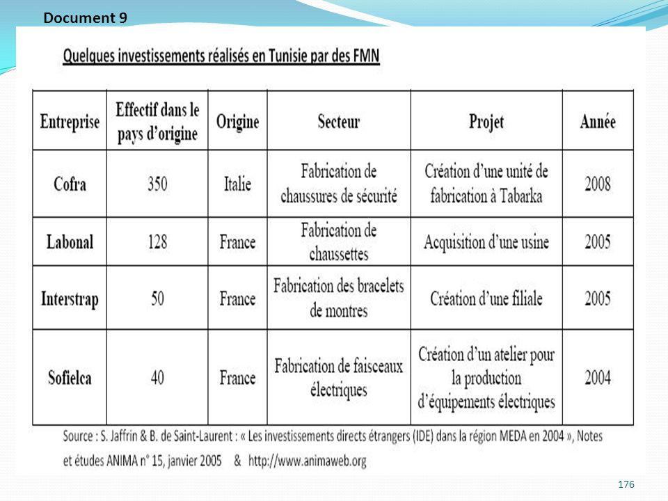 176 Document 9