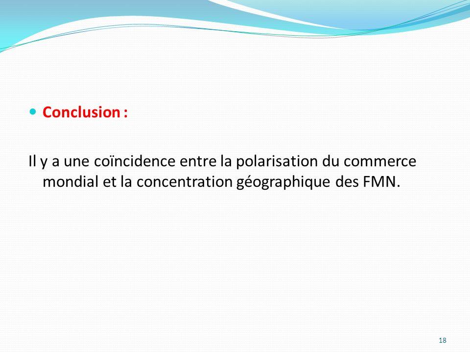 Conclusion : Il y a une coïncidence entre la polarisation du commerce mondial et la concentration géographique des FMN. 18