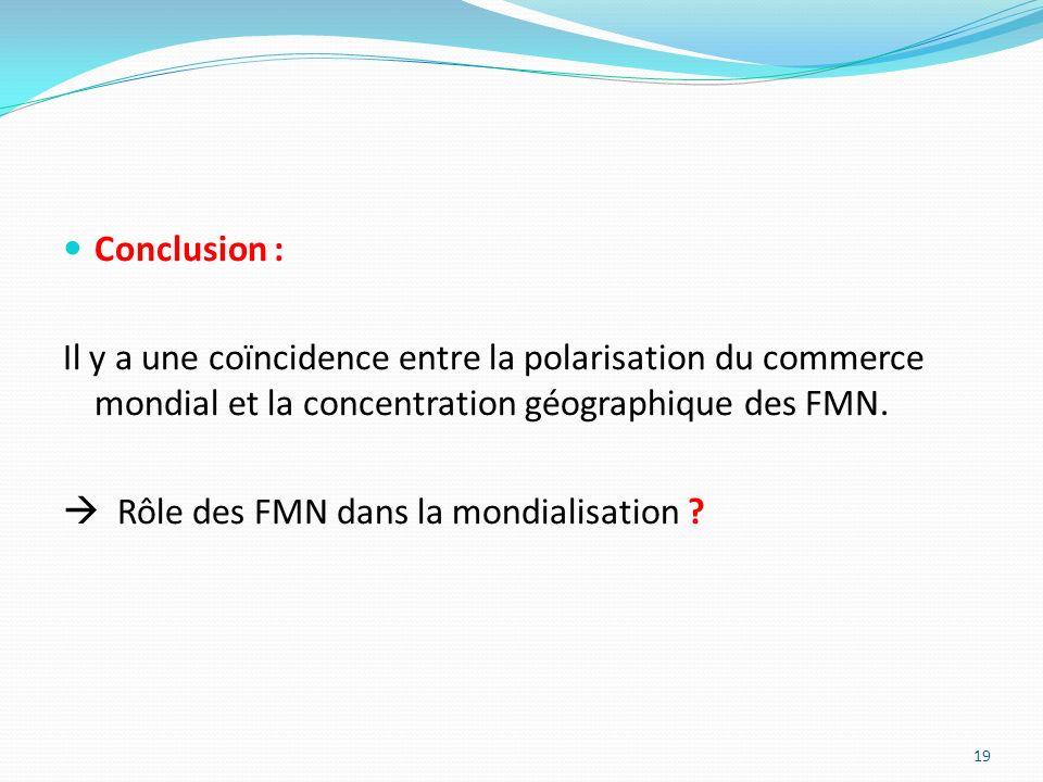 Conclusion : Il y a une coïncidence entre la polarisation du commerce mondial et la concentration géographique des FMN. Rôle des FMN dans la mondialis