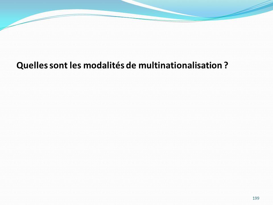 Quelles sont les modalités de multinationalisation ? 199