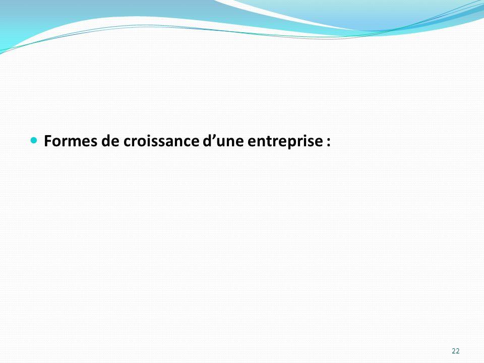 Formes de croissance dune entreprise : 22