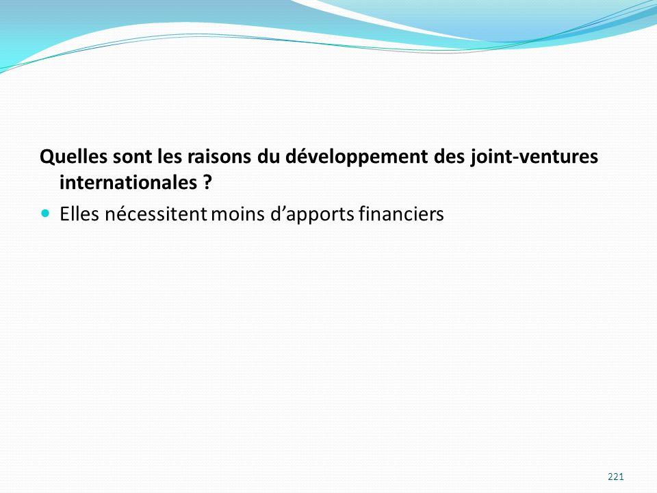 Quelles sont les raisons du développement des joint-ventures internationales ? Elles nécessitent moins dapports financiers 221