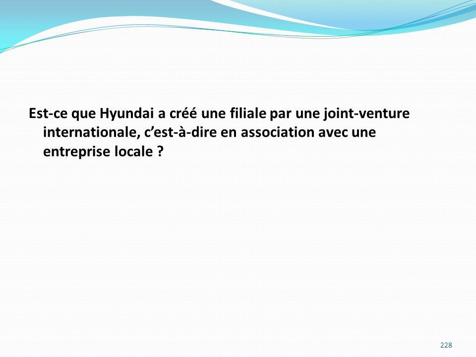 Est-ce que Hyundai a créé une filiale par une joint-venture internationale, cest-à-dire en association avec une entreprise locale ? 228