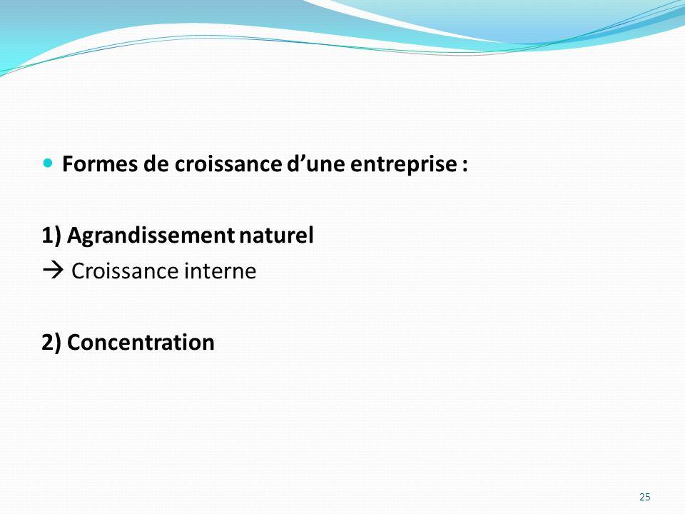 Formes de croissance dune entreprise : 1) Agrandissement naturel Croissance interne 2) Concentration 25