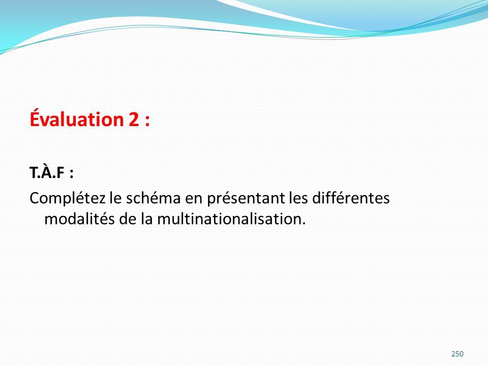 Évaluation 2 : T.À.F : Complétez le schéma en présentant les différentes modalités de la multinationalisation. 250