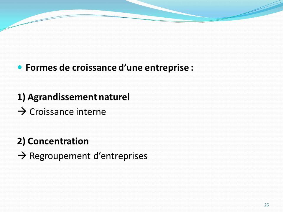 Formes de croissance dune entreprise : 1) Agrandissement naturel Croissance interne 2) Concentration Regroupement dentreprises 26
