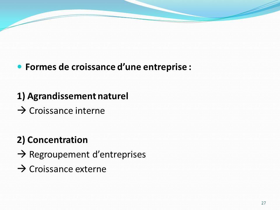 Formes de croissance dune entreprise : 1) Agrandissement naturel Croissance interne 2) Concentration Regroupement dentreprises Croissance externe 27